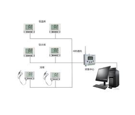 大屏幕库房温湿度监测系统概述